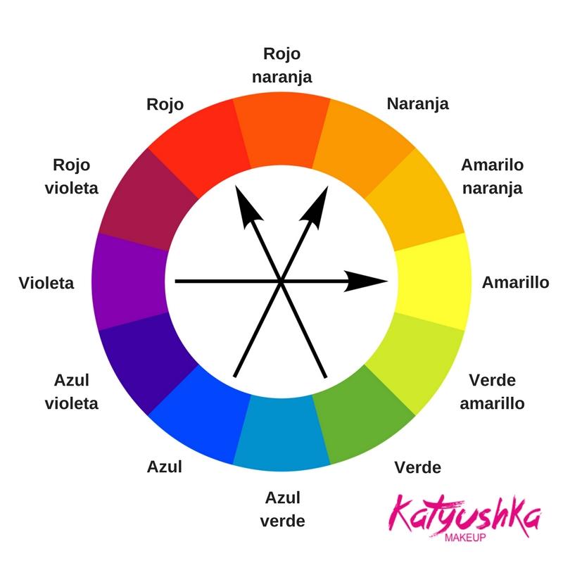Colores correctores maquillaje katyushka makeup - Rueda de colores ...